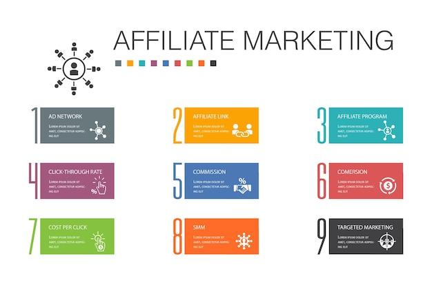Affiliate-marketing-infografik 10-optionszeilenkonzept. affiliate-link, provision, conversion, cost-per-click einfache symbole