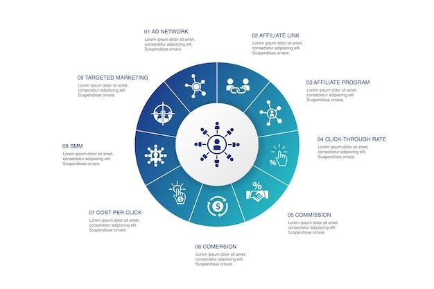 Affiliate-marketing-infografik 10-schritte-kreis-design. affiliate-link, provision, conversion, cost-per-click einfache symbole