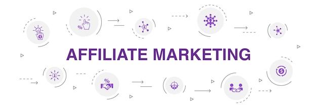 Affiliate-marketing-infografik 10 schritte kreisdesign. affiliate-link, provision, conversion, cost-per-click einfache symbole