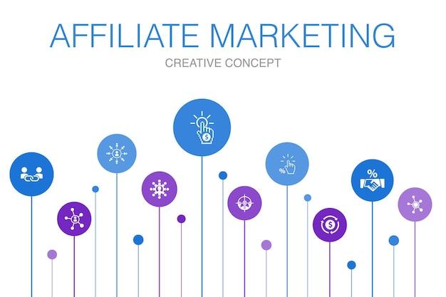 Affiliate-marketing-infografik 10-schritte-vorlage. affiliate-link, provision, conversion, cost-per-click einfache symbole
