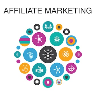 Affiliate-marketing-infografik-kreis-konzept. smart ui-elemente affiliate-link, provision, conversion, cost-per-click