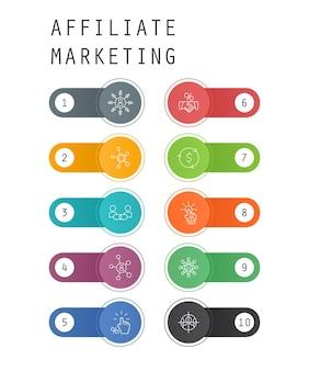 Affiliate-marketing trendiges ui-vorlagenkonzept mit einfachen liniensymbolen. enthält schaltflächen wie affiliate-link, provision, conversion, cost-per-click und mehr