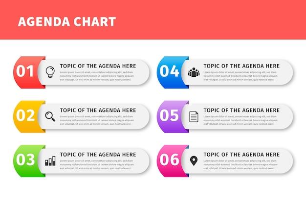 Agenda-chart-konzept