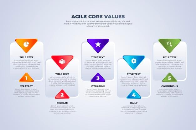 Agile infografik mit verschiedenen farben