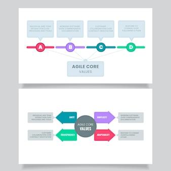 Agile infografik-vorlage