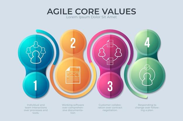 Agile infografik