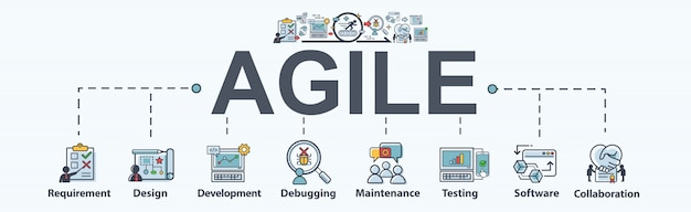 Agile schritte für entwicklungssoftware und organisation.
