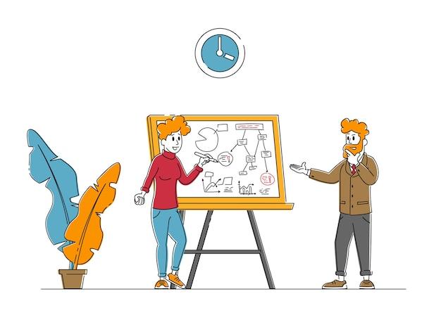Agiles entwicklungsmethodikkonzept