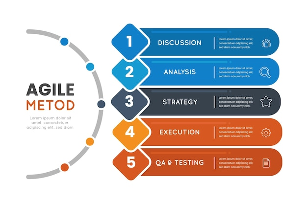 Agiles infografik-konzept