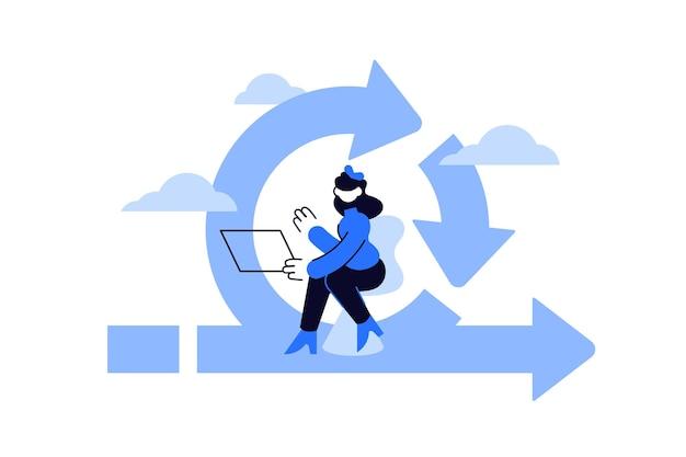 Agiles projektmanagement für die betriebliche arbeitsorganisation