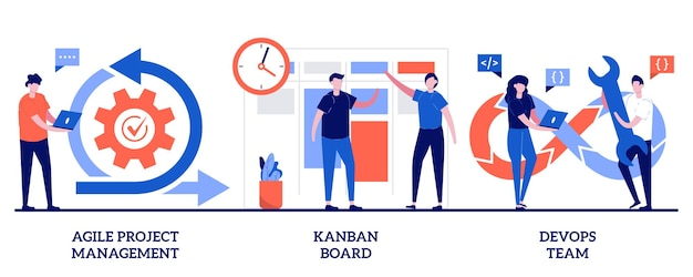 Agiles projektmanagement, kanban-board, devops-team. satz von softwareentwicklungsunternehmen