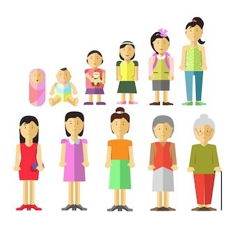 Aging-konzept der weiblichen figuren