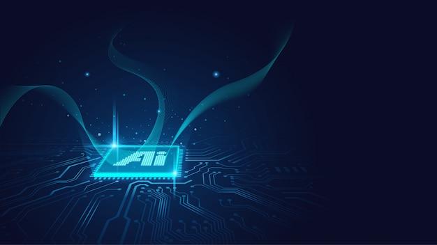 Ai-chipsatz