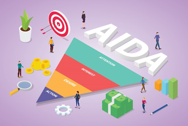 Aida-akronym des aufmerksamkeitsinteressenswunsch-aktionsgeschäftswortes mit isometrischer moderner flacher art