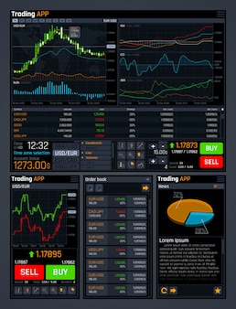Aktienhandelskonzept ui mit analysieren datenwerkzeuge und finanzforex-marktdiagramme.