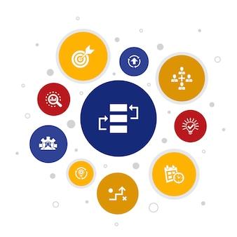 Aktionsplan infografik 10 schritte blasendesign. verbesserung, strategie, implementierung, analyse einfache symbole