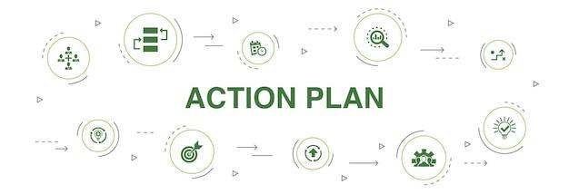 Aktionsplan infografik 10 schritte kreisdesign. verbesserung, strategie, implementierung, analyse einfache symbole