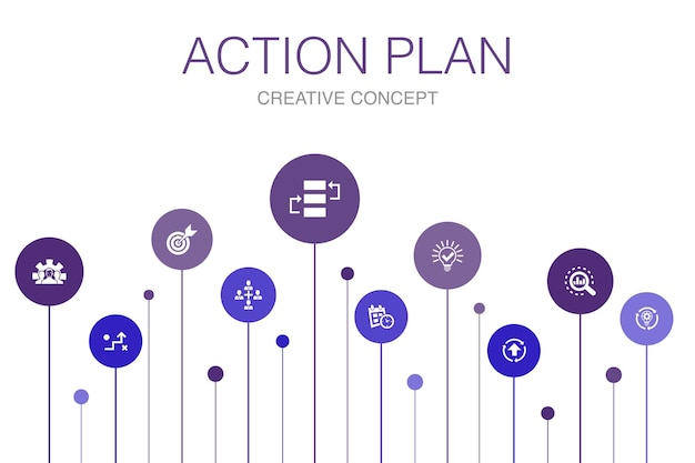 Aktionsplan infografik 10 schritte vorlage. verbesserung, strategie, implementierung, analyse einfache symbole