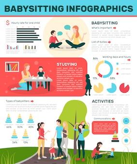 Aktive babysitting flache infografiken
