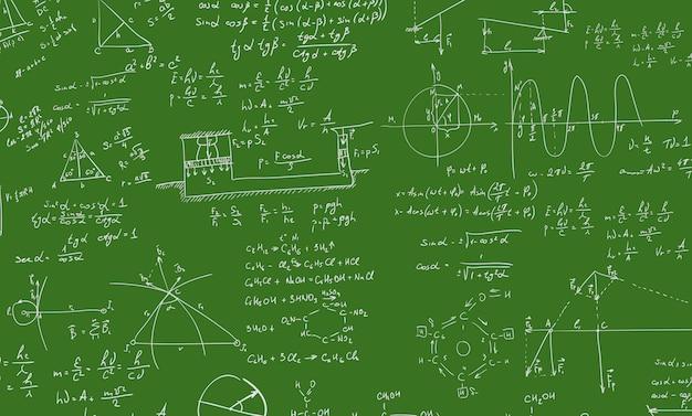 Algebra-formel