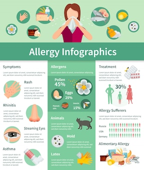 Allergie-infografik-set. informationen zu allergiesymptomen. allergie-behandlung flat set. allergie-vektor-illustration.