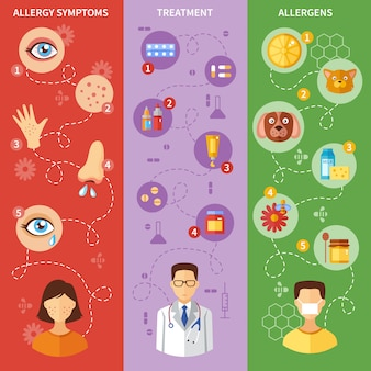 Allergiesymptome vertikale banner