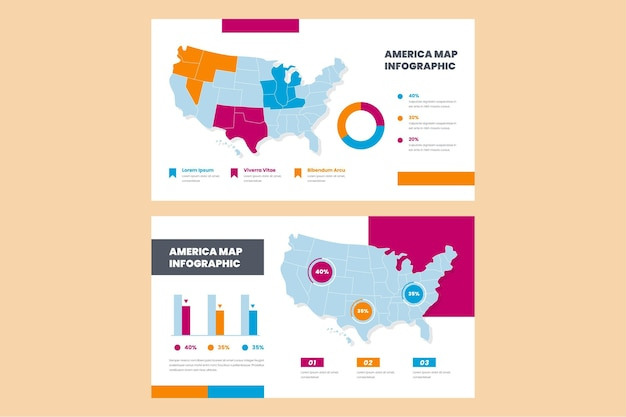 Amerika karte infografik in flachem design
