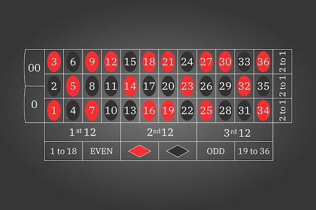 Amerikanisches casino-roulette. schema und layout für die tabelle. vektorillustration lokalisiert auf einem grauen hintergrund.