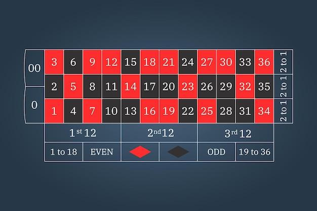 Amerikanisches casino-roulette. schema und layout für die tabelle. vorlage für die gestaltung. online spiel. vektorillustration lokalisiert auf einem blauen hintergrund.