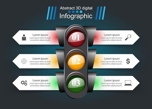 Ampel infographic
