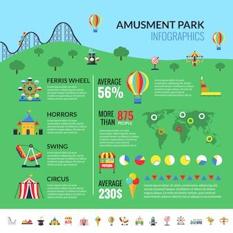 Amusemennt park attraktionen besucher infografiken