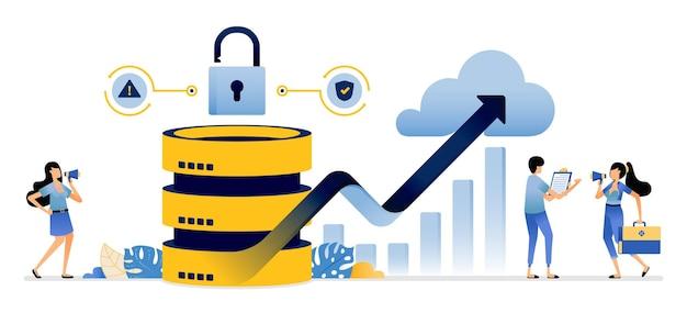Analyse der serviceleistung und erhöhung der sicherheitssysteme für cloud-server-datenbanken