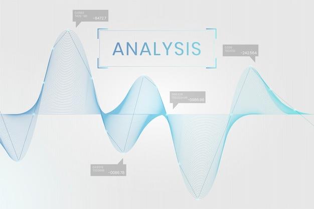 Analyse des geschäftsrisikos