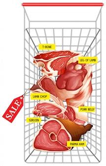 Andere art von fleisch im einkaufswagen