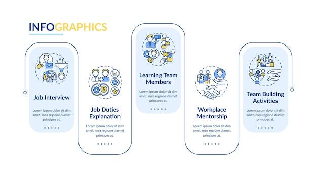 Anpassung der arbeiter-infografik-vorlage