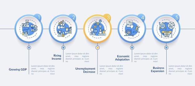 Anpassung der wirtschaftlichkeit und wiederherstellung der infografik-vorlage für gewinne Premium Vektoren