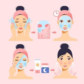 Anweisungen für die blattmaske
