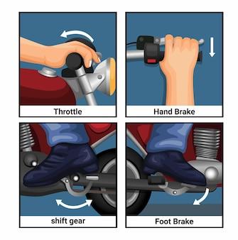 Anweisungen zum motorradfahren
