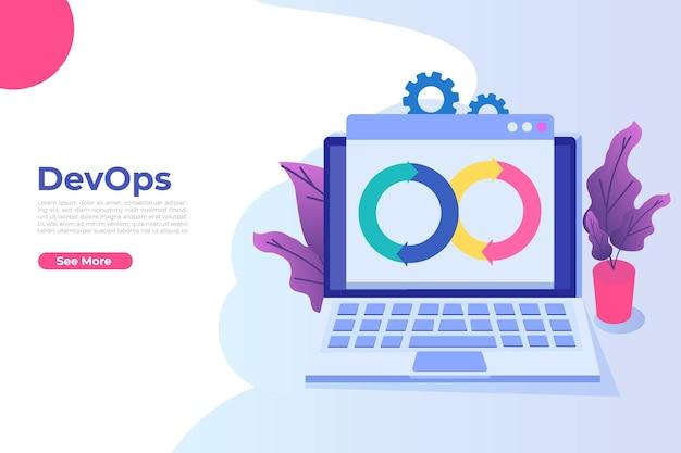 Anwendungsentwicklung, aufbau. api-prototyping, programmierung und testen