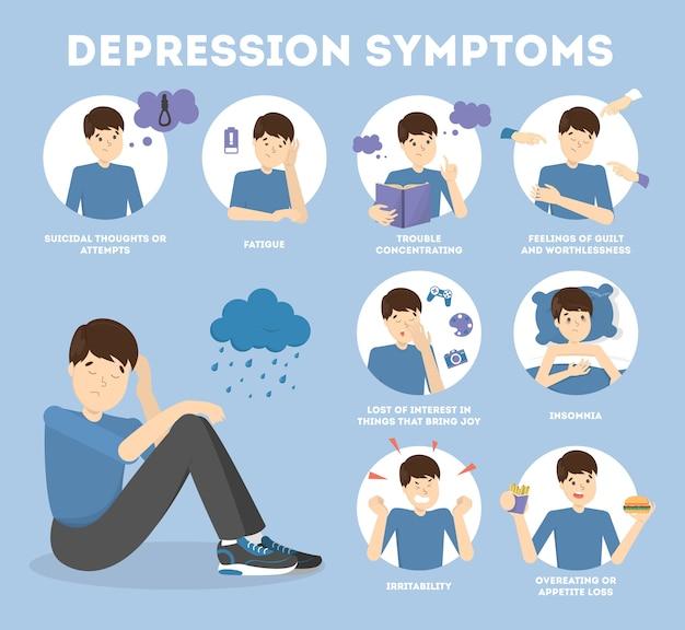 Anzeichen und symptome einer depression. infografik für menschen