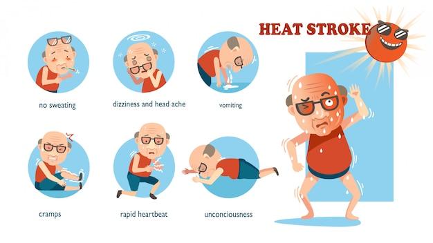 Anzeichen und symptome eines hitzschlags