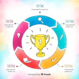 Aquarell infographik schritte design