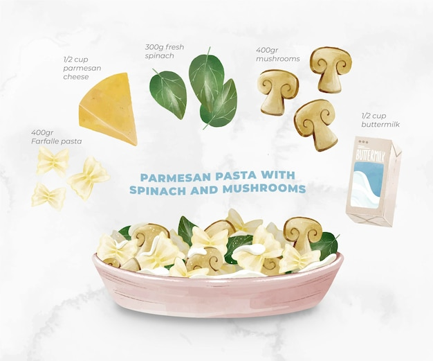 Aquarell vegetarisches parmesan-pasta-rezept