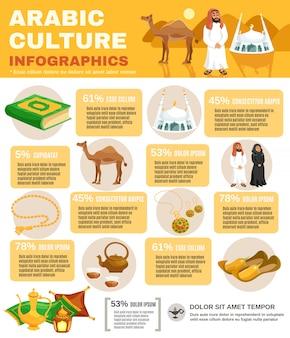Arabische kultur infografiken