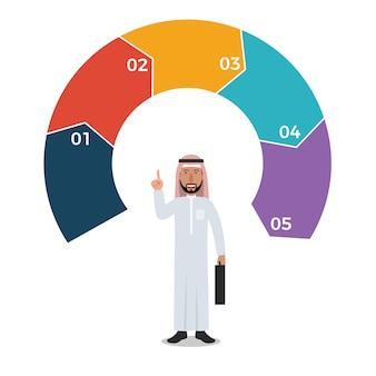 Arabischer geschäftsmann mit leerem infographic
