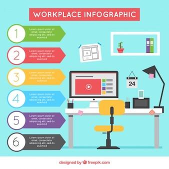 Arbeitsplatz infografik