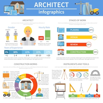 Architekt infografiken flaches layout