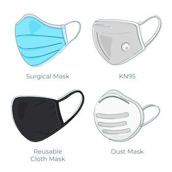 Art der gesichtsmasken