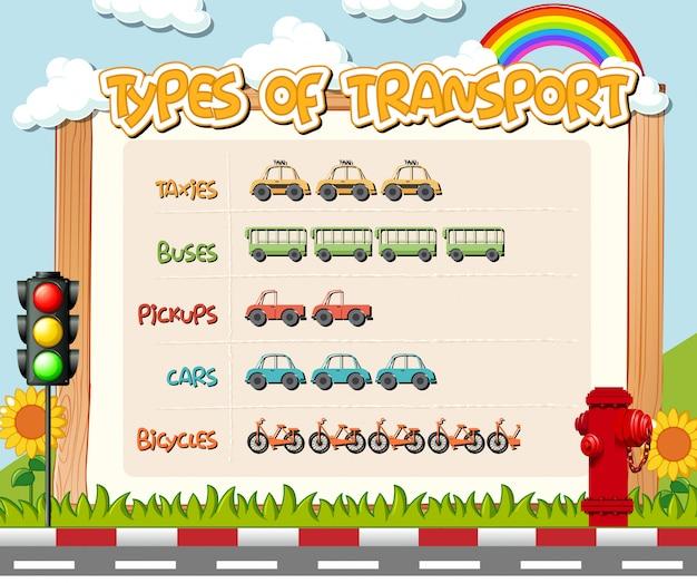 Art des arbeitsblattes für den transport