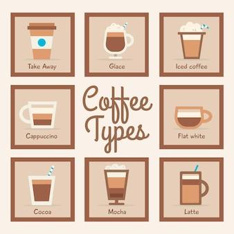 Arten der kaffeesammlung